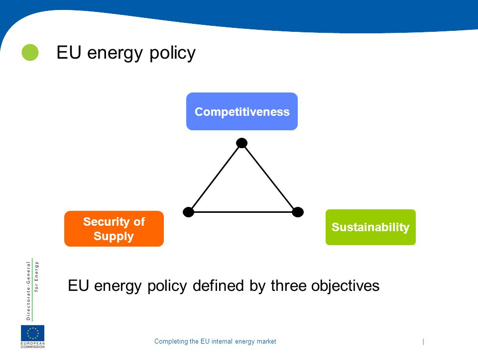 EU energy policy EU energy policy defined by three objectives