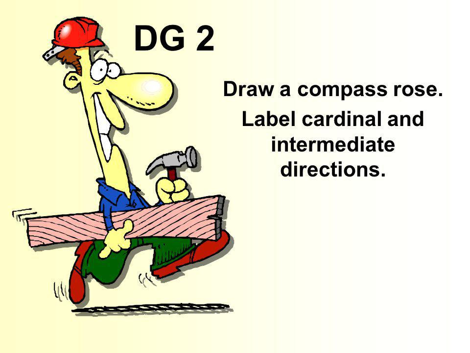 Draw a compass rose. Label cardinal and intermediate directions.