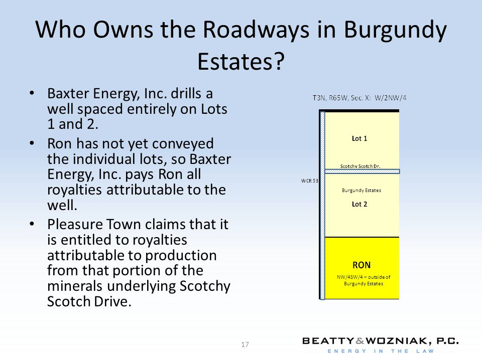 Who Owns the Roadways in Burgundy Estates
