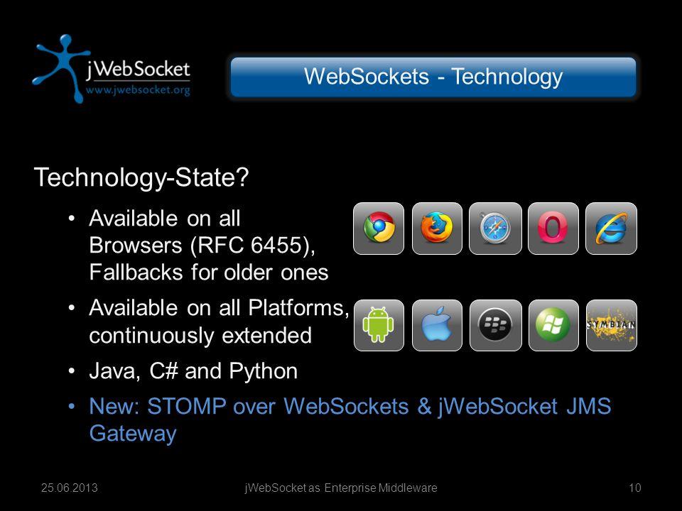 Technology-State WebSockets - Technology
