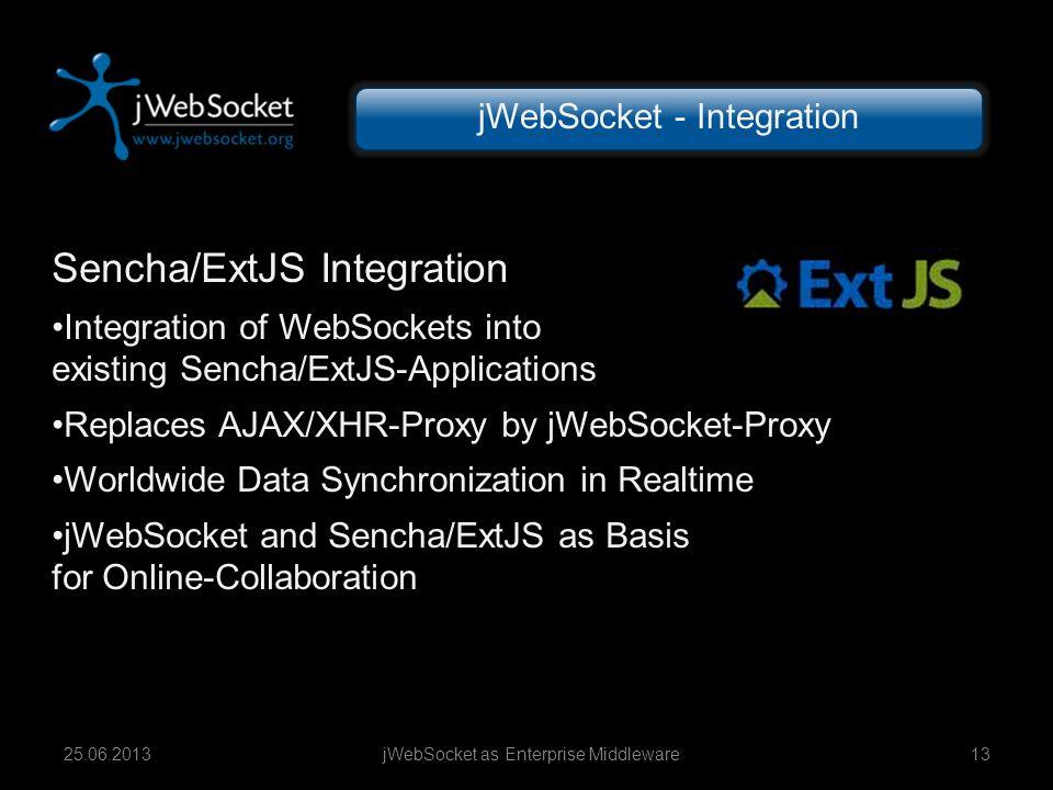 Sencha/ExtJS Integration