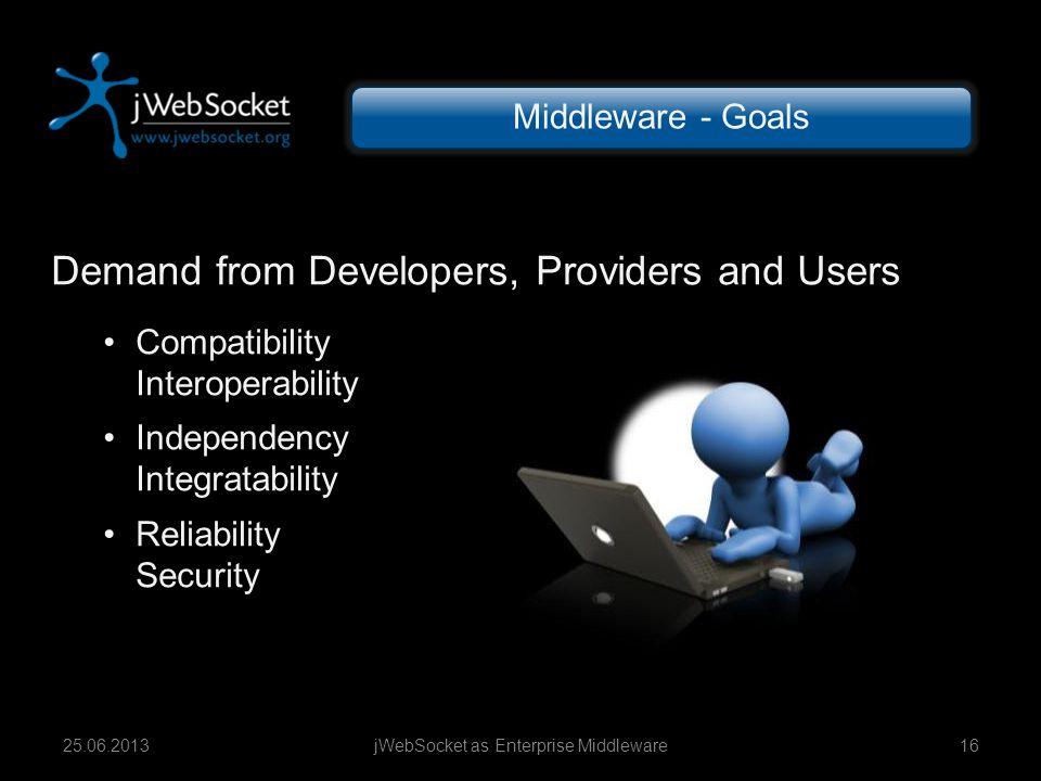 jWebSocket as Enterprise Middleware