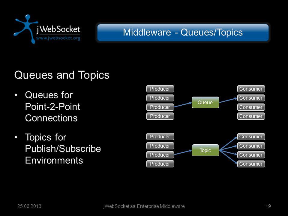 Middleware - Queues/Topics