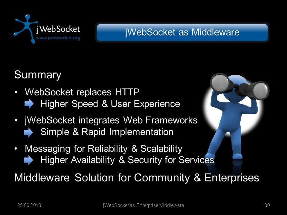 Middleware Solution for Community & Enterprises