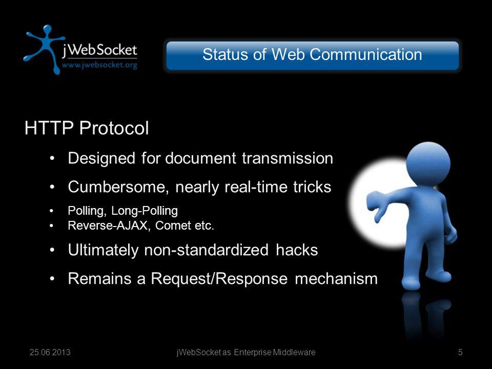 Status of Web Communication