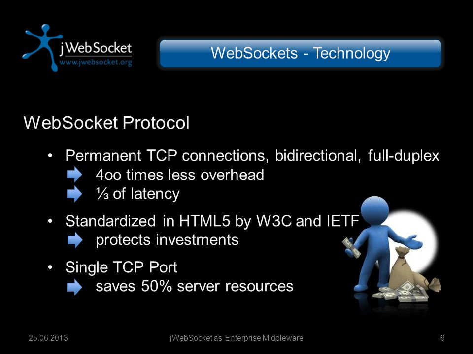 WebSocket Protocol WebSockets - Technology