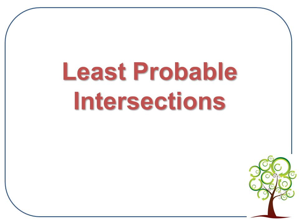Least Probable Intersections