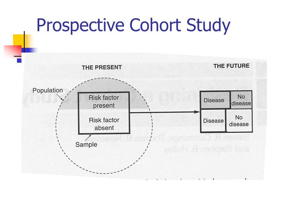 Prospective Cohort Study