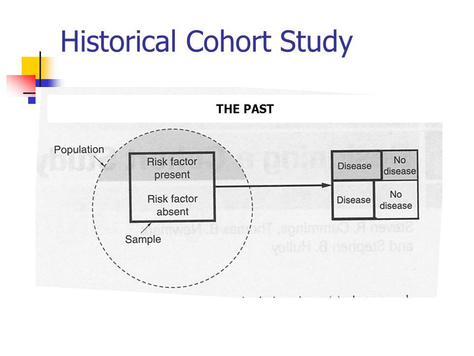 Historical Cohort Study