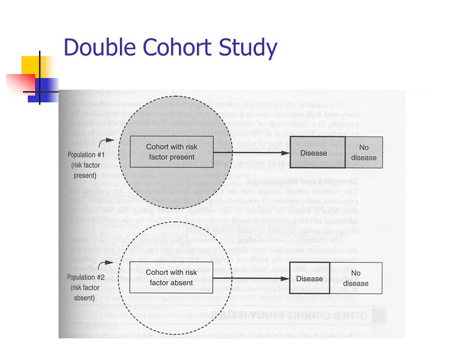 Double Cohort Study