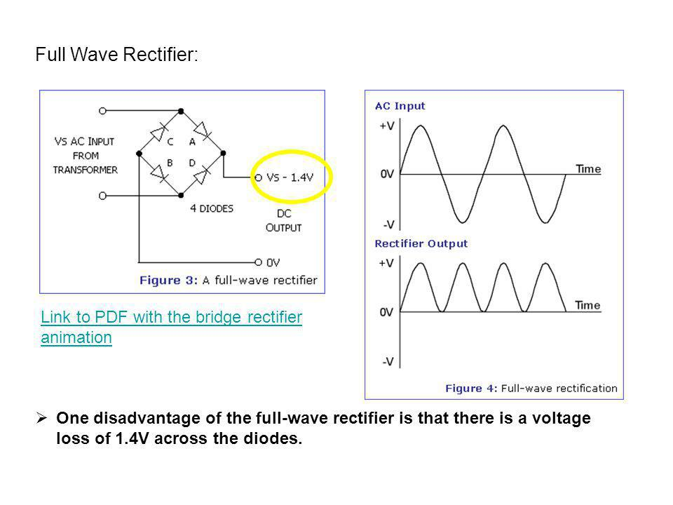 Full Wave Rectifier: Link to PDF with the bridge rectifier animation