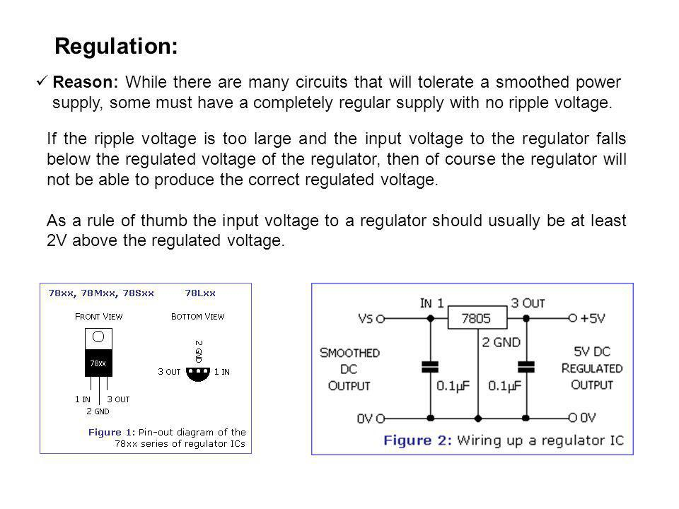 Regulation: