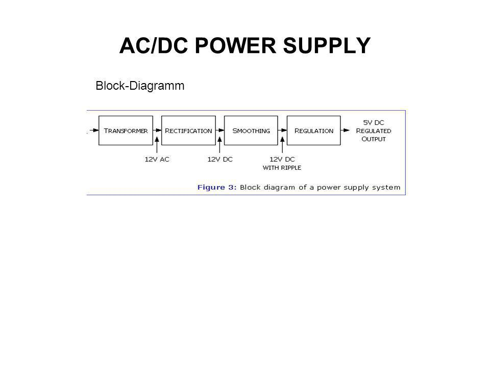 AC/DC POWER SUPPLY Block-Diagramm