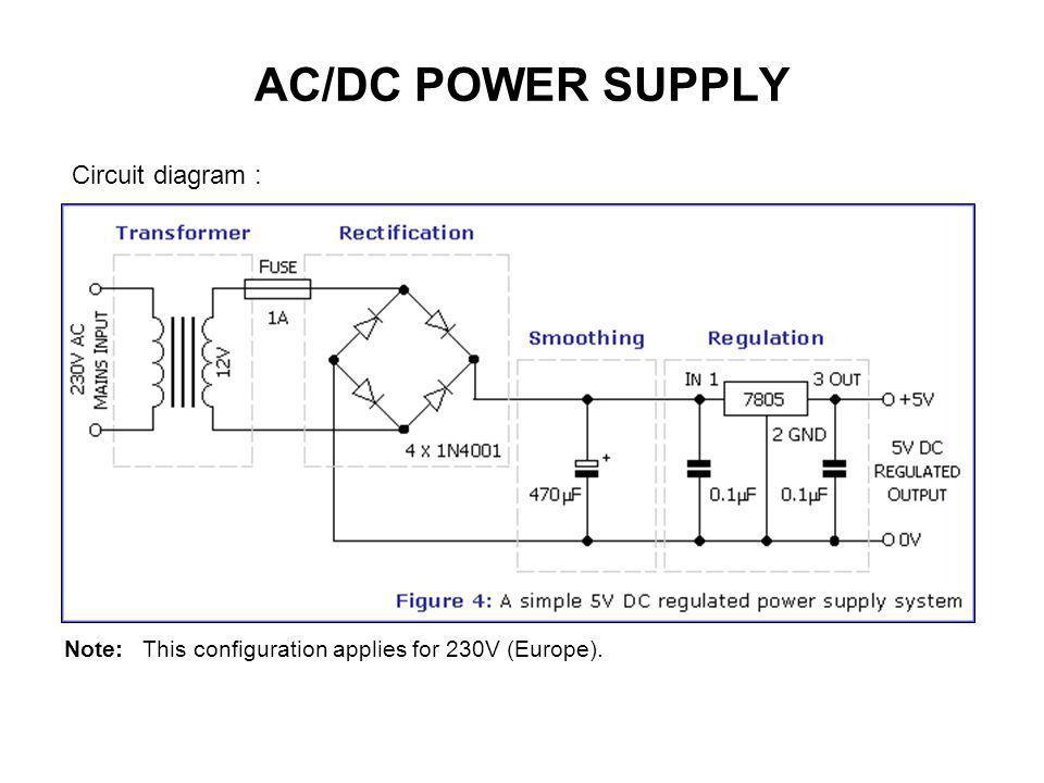 ac power wiring    731 x 533