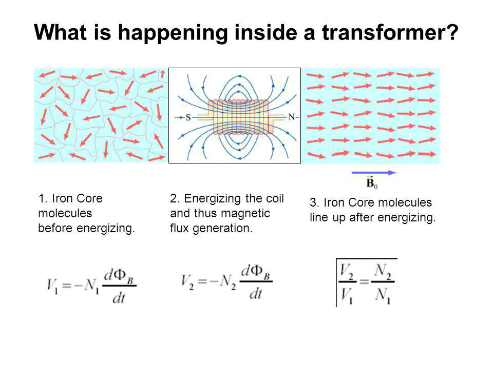 What is happening inside a transformer
