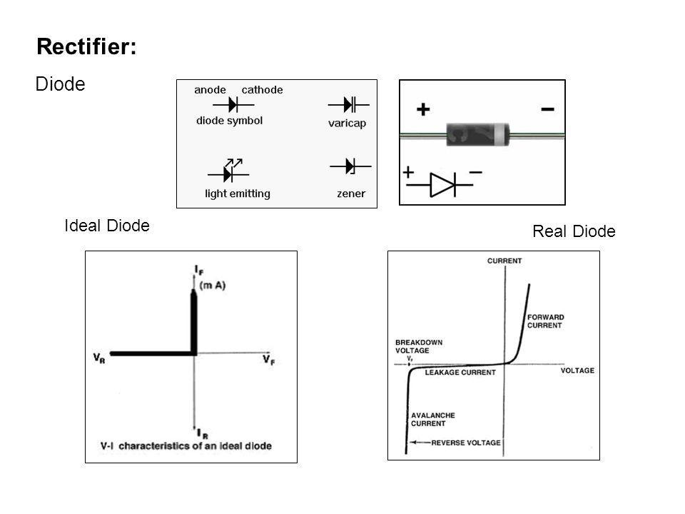 Rectifier: Diode Ideal Diode Real Diode