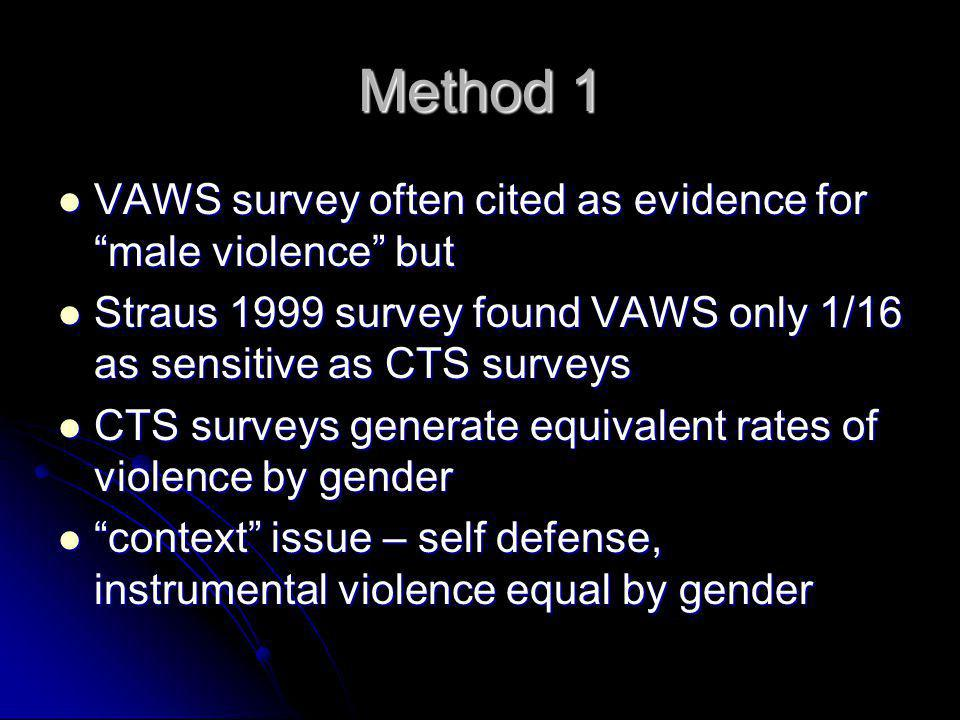 Method 1 VAWS survey often cited as evidence for male violence but