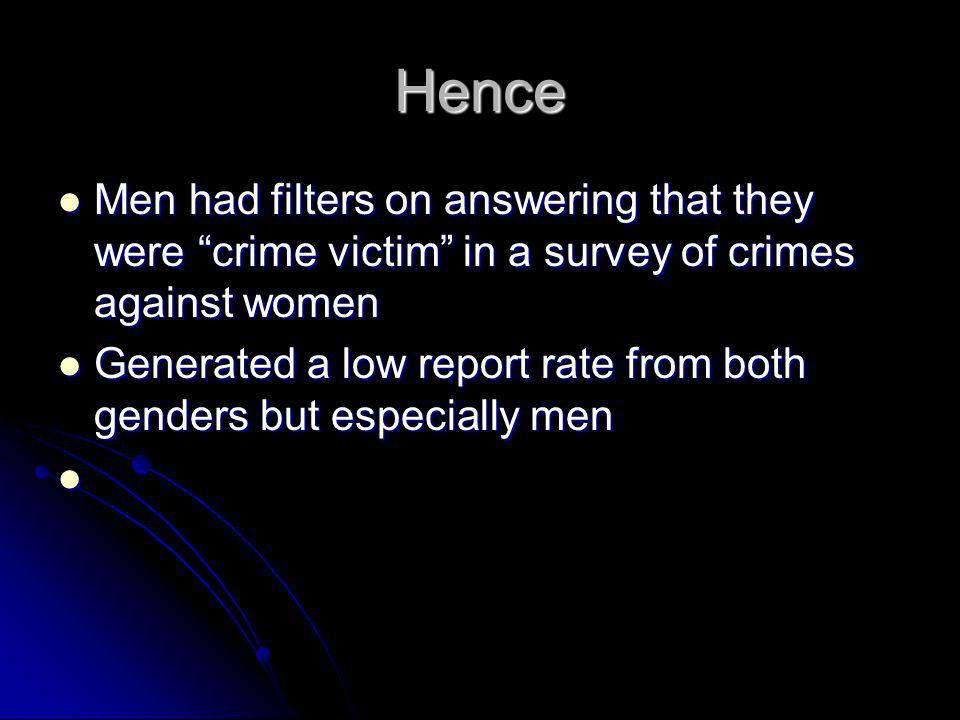 Hence Men had filters on answering that they were crime victim in a survey of crimes against women.