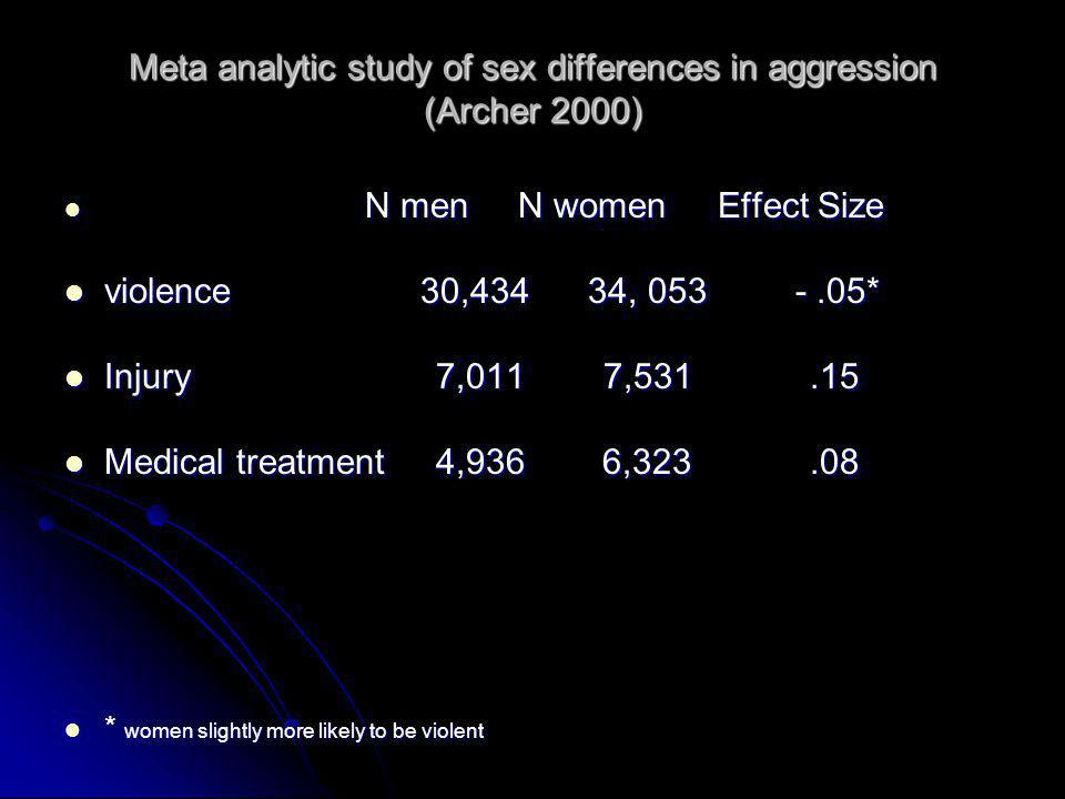 Meta analytic study of sex differences in aggression (Archer 2000)