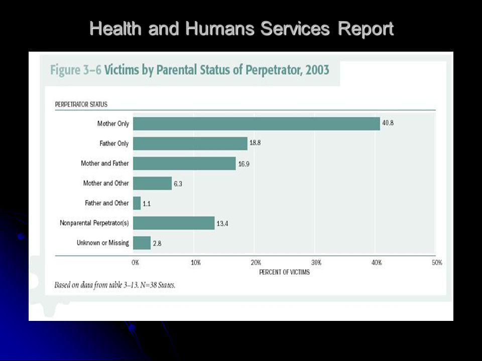 Health and Humans Services Report