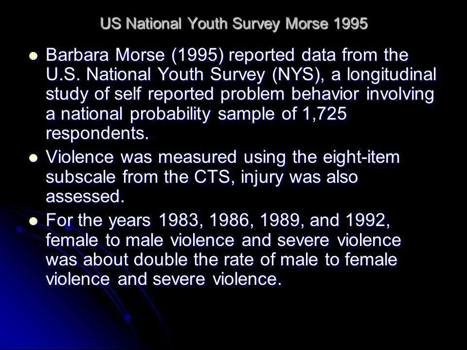 US National Youth Survey Morse 1995