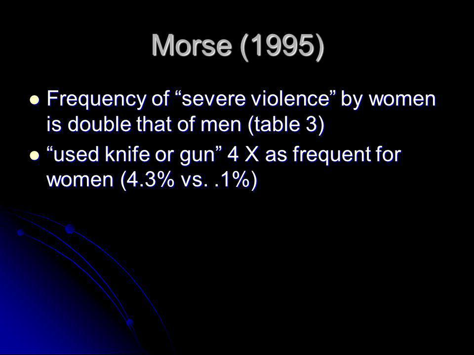 Morse (1995) Frequency of severe violence by women is double that of men (table 3) used knife or gun 4 X as frequent for women (4.3% vs.