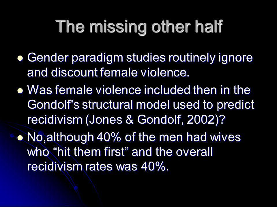 The missing other half Gender paradigm studies routinely ignore and discount female violence.