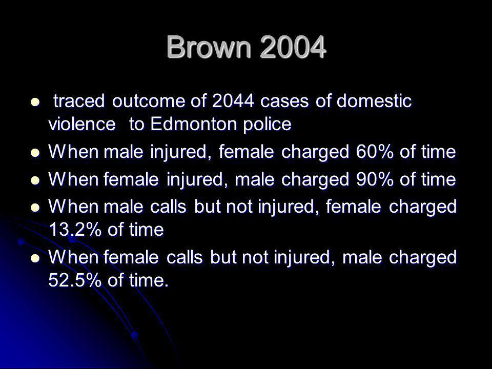 Brown 2004 traced outcome of 2044 cases of domestic violence to Edmonton police. When male injured, female charged 60% of time.