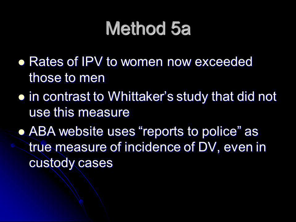 Method 5a Rates of IPV to women now exceeded those to men