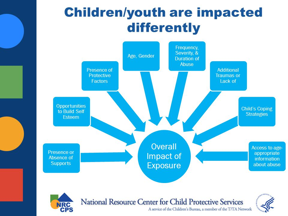 Children/youth are impacted differently