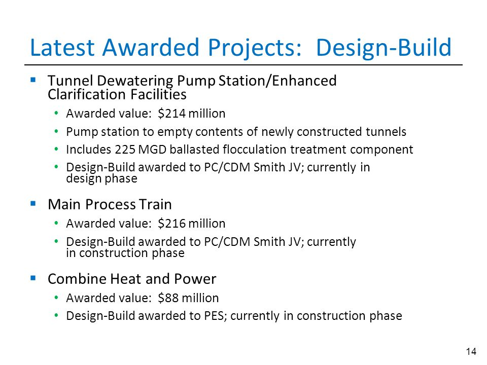 Latest Awarded Projects: Design-Build