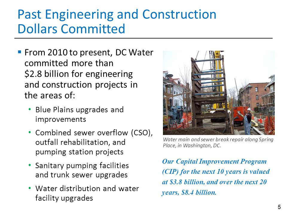 Past Engineering and Construction Dollars Committed
