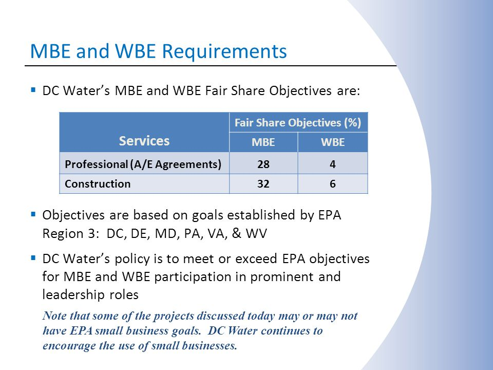 MBE and WBE Requirements