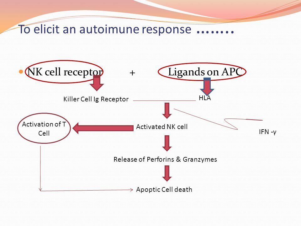 To elicit an autoimune response ……..
