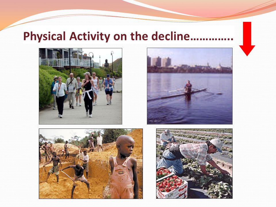 Physical Activity on the decline…………..