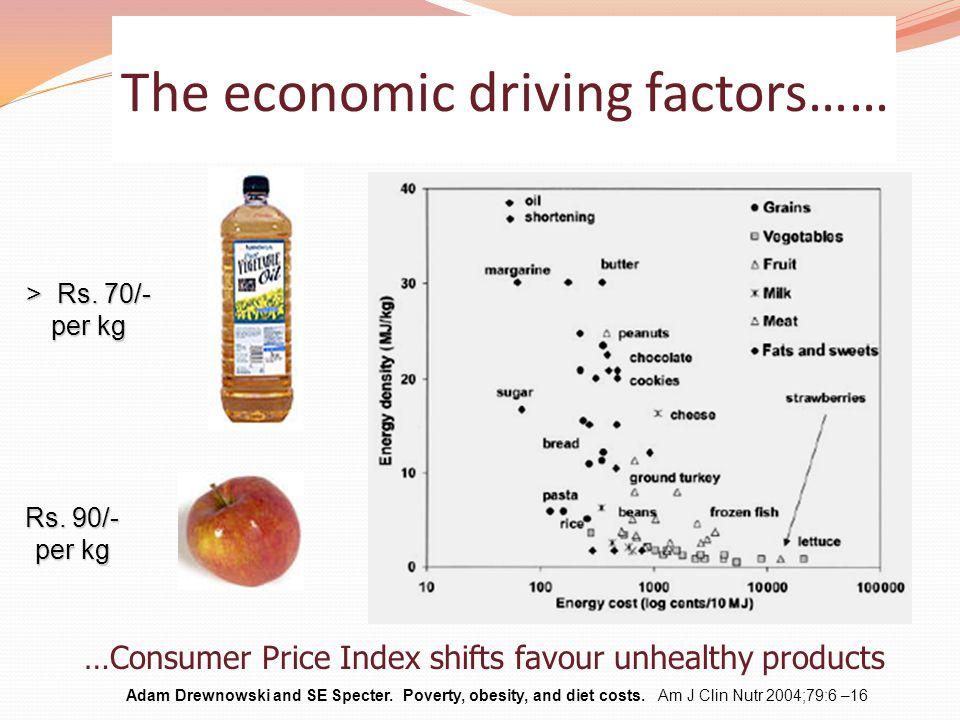 The economic driving factors……