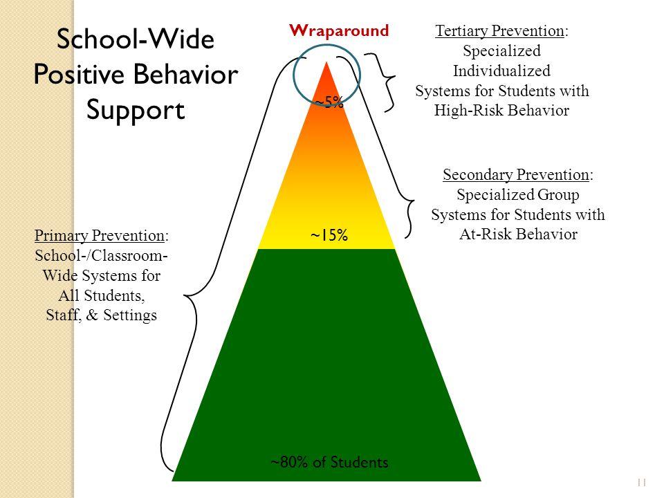 School-Wide Positive Behavior Support Wraparound Tertiary Prevention: