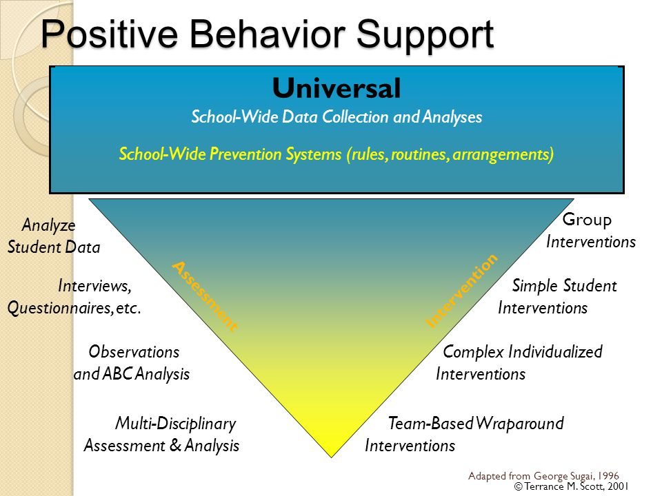 behavioral complexity and lift analysis An introduction to organizational behavior complexity within organizations  the goal of this analysis would be to learn as.