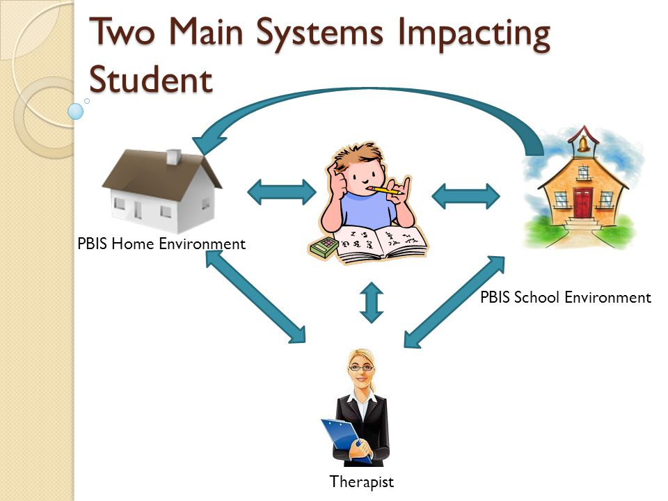 Two Main Systems Impacting Student