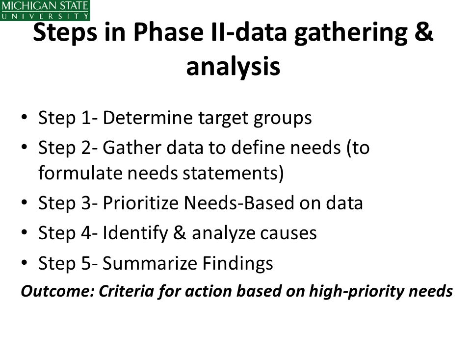 Steps in Phase II-data gathering & analysis