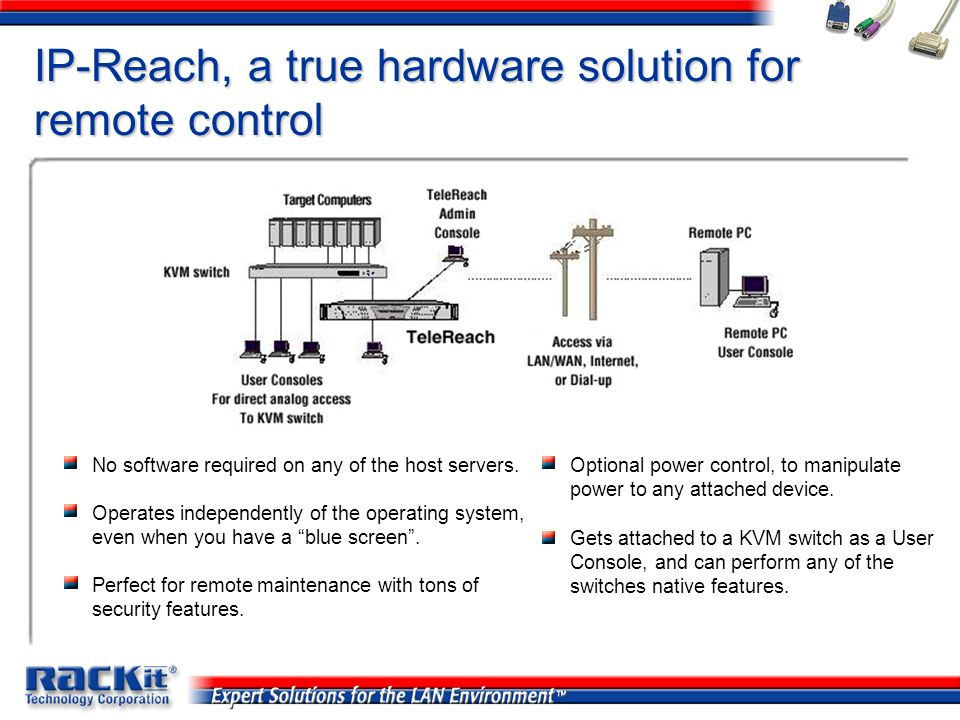 IP-Reach, a true hardware solution for remote control