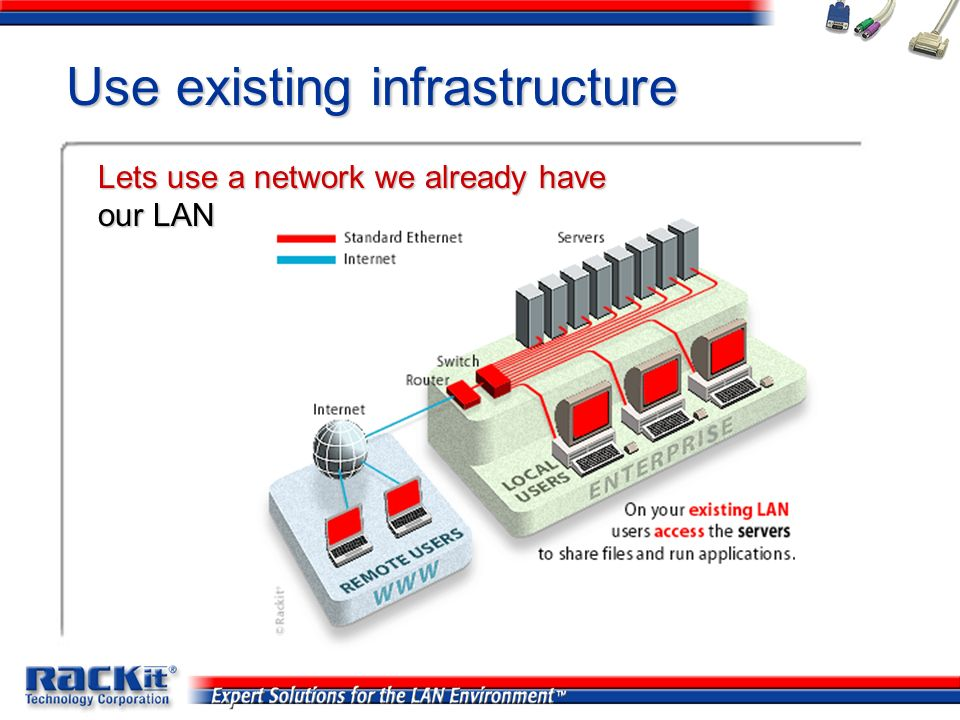 Use existing infrastructure