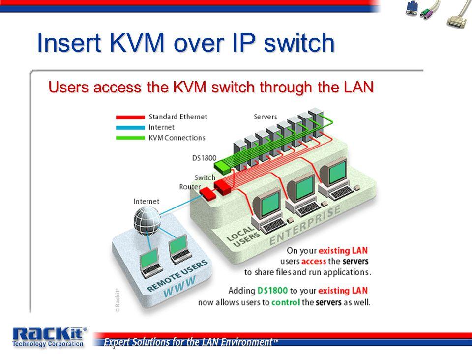 Insert KVM over IP switch