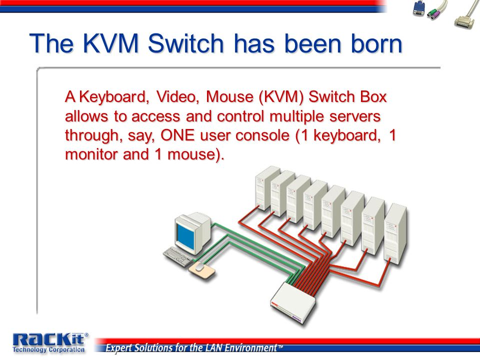The KVM Switch has been born