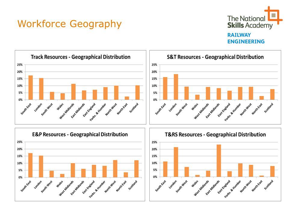 Workforce Geography 15