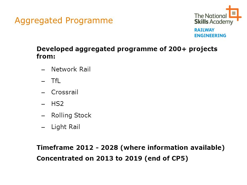 Aggregated Programme Developed aggregated programme of 200+ projects from: Network Rail. TfL. Crossrail.