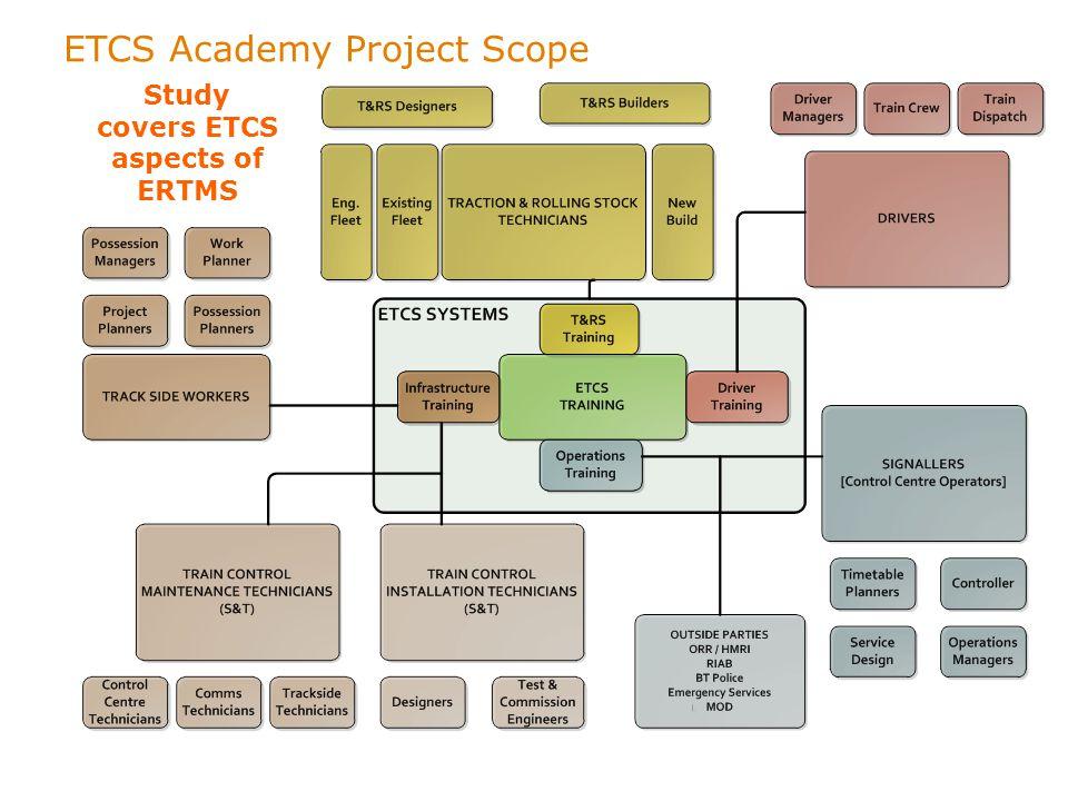 ETCS Academy Project Scope