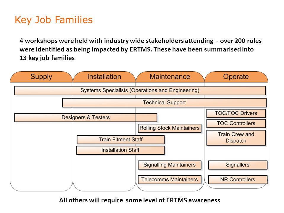 All others will require some level of ERTMS awareness