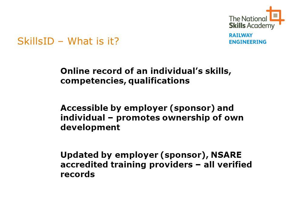 SkillsID – What is it