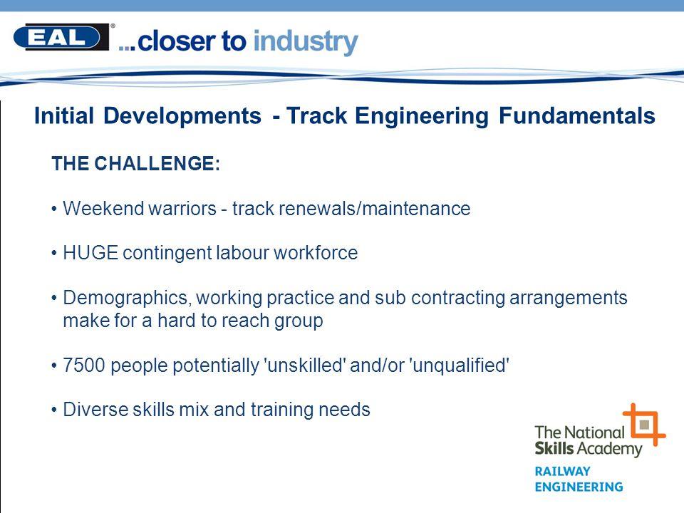 Initial Developments - Track Engineering Fundamentals